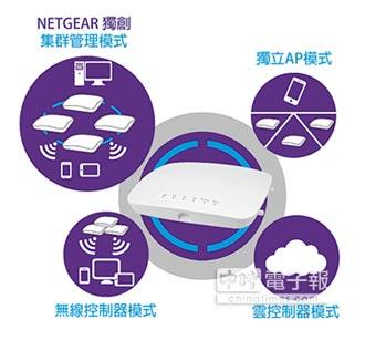NETGEAR商用無線AP-WAC740 高速率