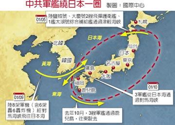 不只航母繞台 防衛省:中國艦隊也繞日一圈