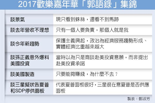 2017歡樂嘉年華「郭語錄」集錦