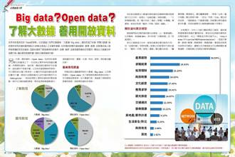 《2017升大學選系必讀系列 》 Big data?  Open data? 了解大數據 善用開放資料