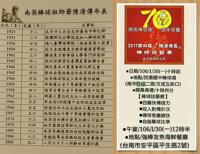 南英商工棒球隊校友預定大年初三(30日)大團圓。(圖/葉國輝提供)