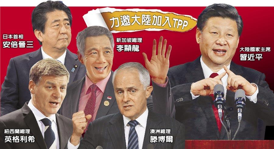 力邀大陸加入TPP
