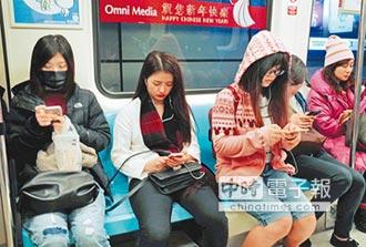 3/4有手機 平均每天上網3小時21分