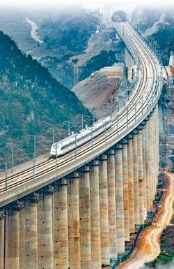 滬昆高鐵 衝擊新南向政策