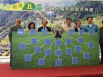 大同取得台北能源之丘標案 今舉行啟用典禮