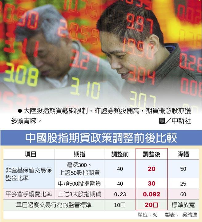 大陸股指期貨鬆綁限制,昨證券類股開高,期貨概念股亦獲多頭青睞。圖/中新社