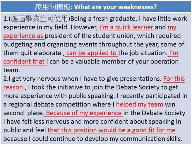 這題主要是想詢問面試者的Self-awareness(自覺)、Self-analysis(自我分析)、Initiative(積極、進取心)。(製圖/楊雅筑、資料提供/洪欣)