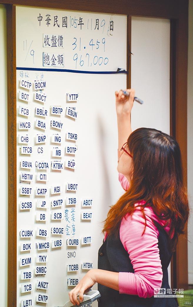 台北外匯經紀公司交易員工作情形。(本報系資料照片)