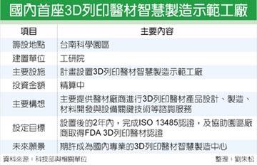 首座3D列印醫材示範廠 落腳南科