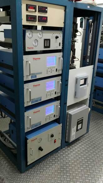 管理排污 中鋼建置25套連續自動監測系統