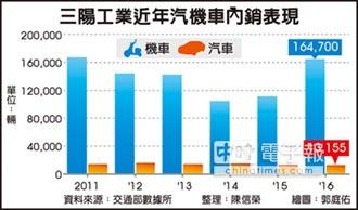 三陽機車 今年挑戰市占25%