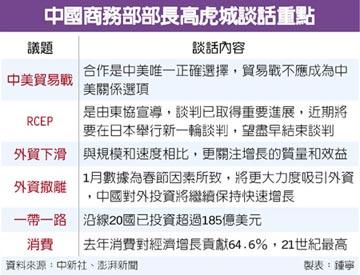大陸商務部長高虎城: 貿易戰 非中美關係選項