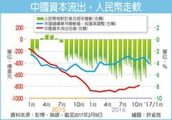 外匯探搜-中國外匯儲備 是否會出現過低風險?
