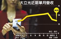 大立光前2月業績 激增37.2%