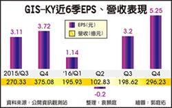 GIS-KY去年賺近1個股本