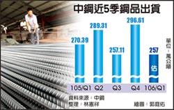 中鋼Q2內銷接滿180萬公噸 達標