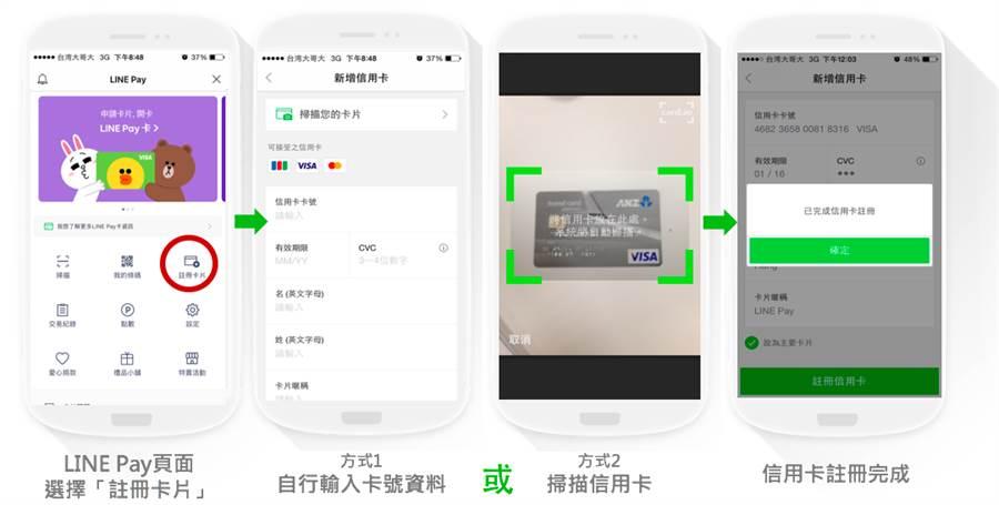 LINE Pay信用卡/簽帳卡綁定方法。(圖/翻攝LINE官網)
