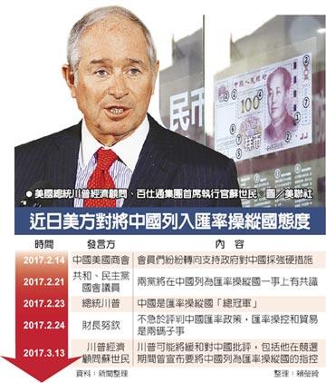 川普經濟顧問蘇世民:中列匯率操縱國 川普或不會執行