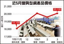 東鋼調漲H型鋼 中龍擬跟進