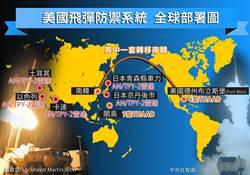 美在韓部署「亞洲神盾」 陸火大有理