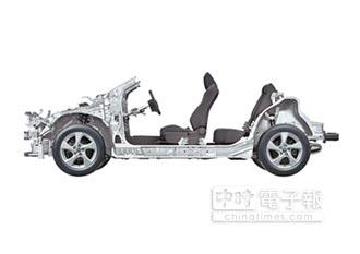Euro NCAP撞擊測試 TOYOTA C-HR獲最高評價