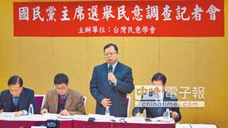 藍黨魁民調 吳45%受黨代表青睞