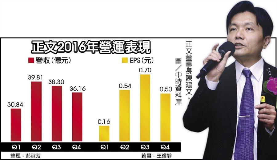 正文2016年營運表現  正文董事長陳鴻文。圖/中時資料庫