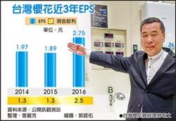 櫻花去年營運雙高 派息2.5元
