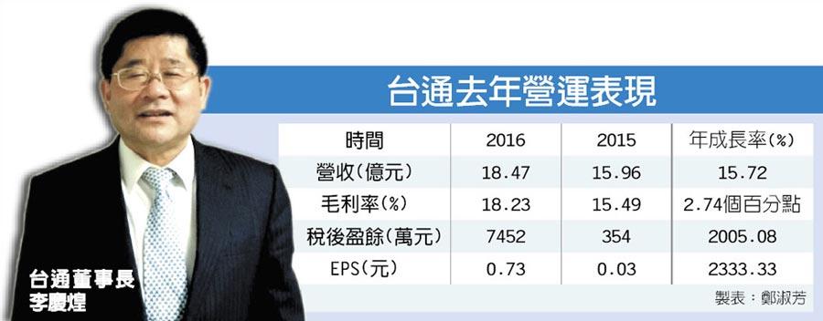 台通去年營運表現  台通董事長李慶煌