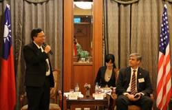 美國新世代政治領袖訪問團訪桃園
