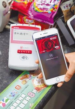 Apple Pay上線 台新銀開嗶了