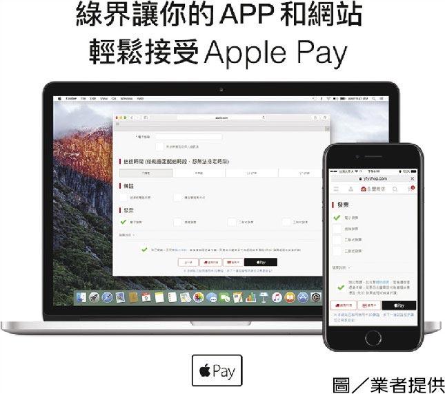 綠界讓你的APP和網站輕鬆接受Apple Pay