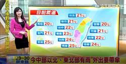 中部以北、東北部有雨 外出記得帶傘