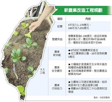 政院立專法 打造台灣有機島