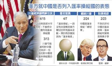 川普經濟顧問蘇世民:中國本周不會被列匯率操縱國