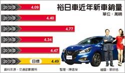 李振成:裕日車今年新車衝4.49萬輛