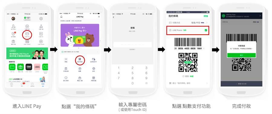 線下實體商店怎麼換?iOS版本使用畫面。(圖/翻攝LINE Blog)
