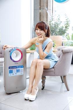 使用空氣清淨機 減少8成PM2.5