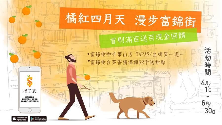 橘子支攜手富錦樹集團推出「橘紅四月天 漫步富錦街」消費回饋活動。(圖/橘子支提供)