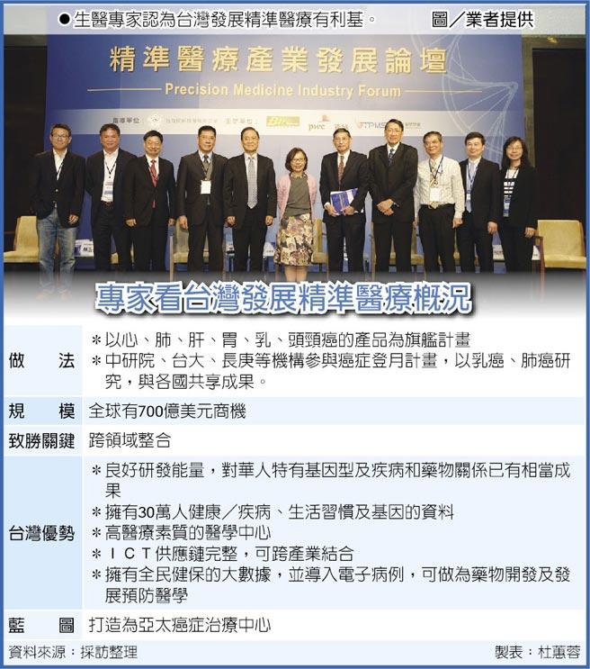 生醫專家認為台灣發展精準醫療有利基。      圖/業者提供  專家看台灣發展精準醫療概況