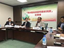 新台灣國智庫民調:台灣人認同兩年下滑7%