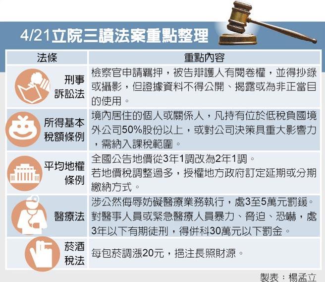 4/21立院三讀法案重點整理