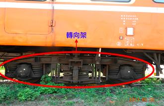 台鐵貢寮出軌原因曝光:轉向架組件脫落撞地
