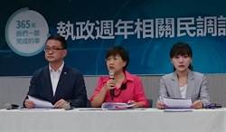 民進黨自喜對大陸出口高過馬政府 李明賢: 精神錯亂?