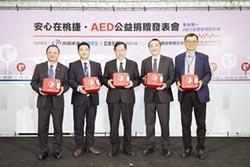 全台AED密度最高列車