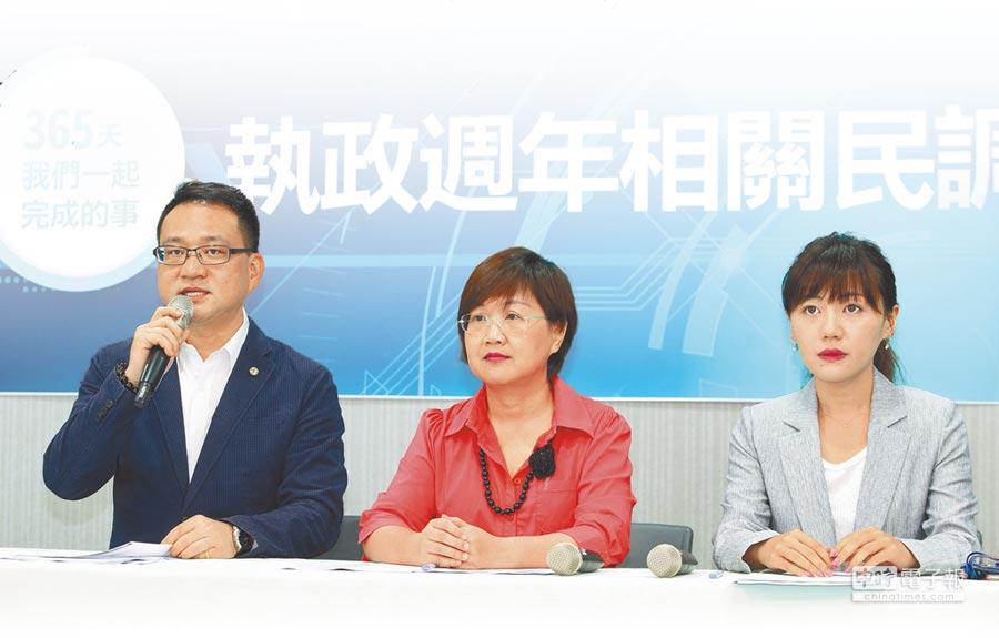 民進黨副祕書長徐佳青(中)與發言人阮昭雄(左)、吳沛憶召開民調記者會,強調6成8民眾贊成前瞻計畫;但花最多錢的軌道建設,贊成度在五大項建設中墊底。(王英豪攝)