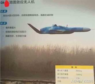 大陸正開發掠海低飛無人機 雷達難偵測
