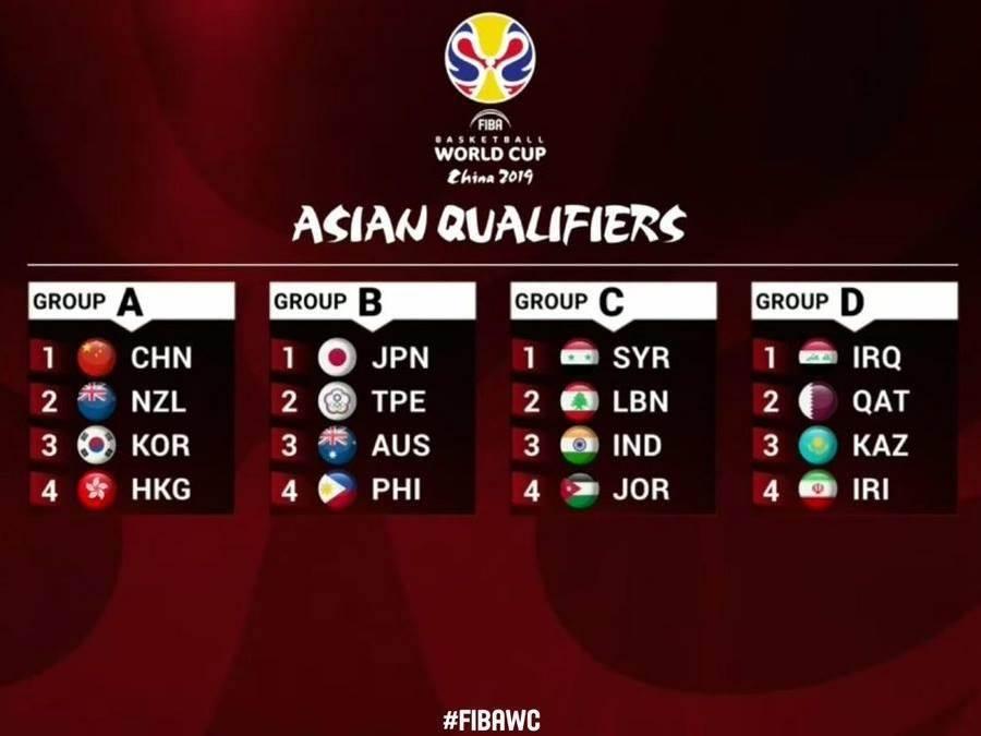 世界盃男籃亞洲區資格賽的預賽分組狀況。(取自世界盃男籃官方粉絲團)