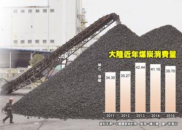 大陸能源局前局長: 煤炭消費已過高峰