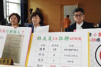 台中文化局採購案遭議員質疑圖利廠商